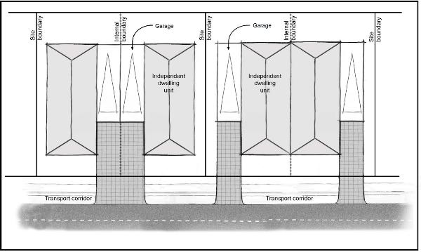 Duplex dwelling