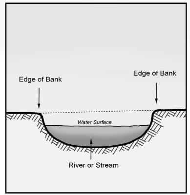 Edge of Bank Diagram