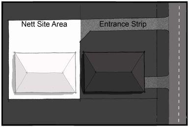 nett site area